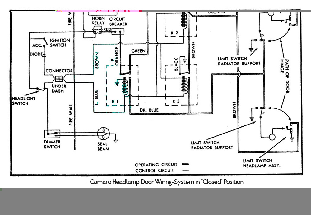Wirediagram faq67 on floor headlight dimmer switch wiring diagram